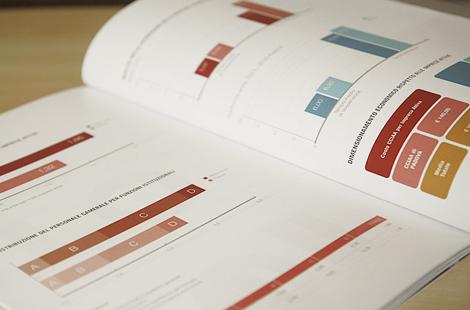 Infografiche per la Camera di Commercio