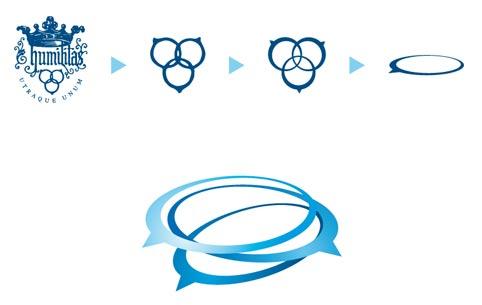 studio del restylingi logo del Collegio Mazza di Padova