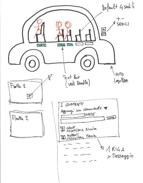 sketch della pagina di interfaccia di creazione