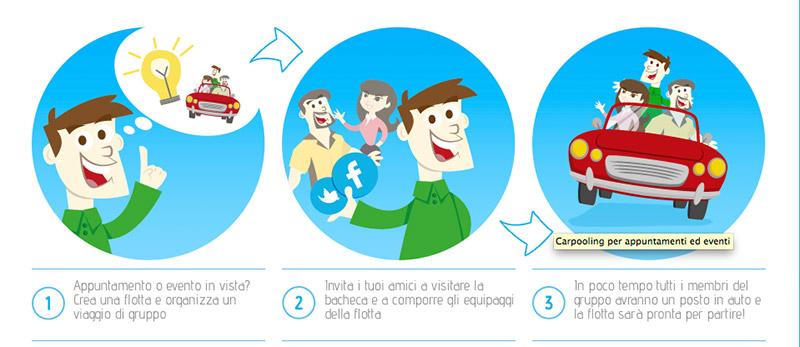 infografica-carpooling