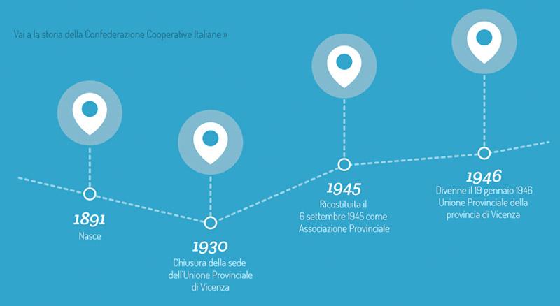 infografica-conf