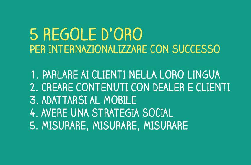 5 strategie di comunicazione sul web per internazionalizzare con successo: parlare ai clienti nella loro lingua, coinvolgere dealer e clienti nelle traduzione e creazione di contenuti, adattarsi al mobile, avere una strategia social, misurare i risultati.