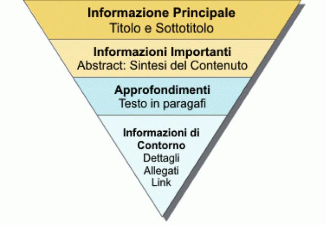 piramide rovesciata delle informazioni
