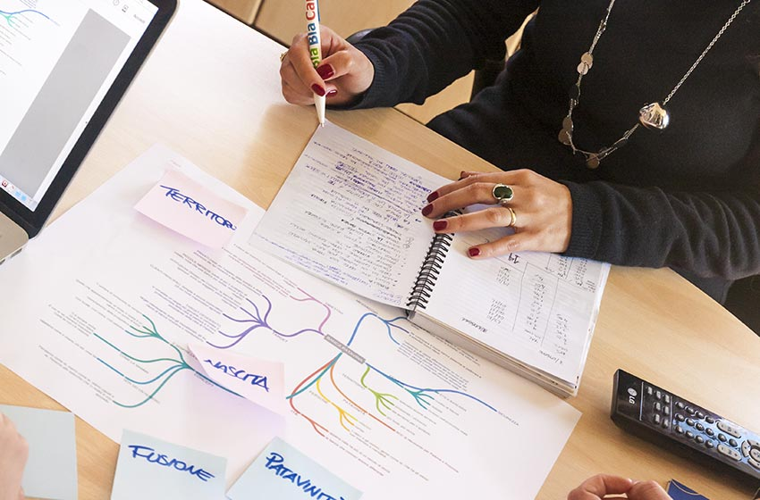 mindmap concept